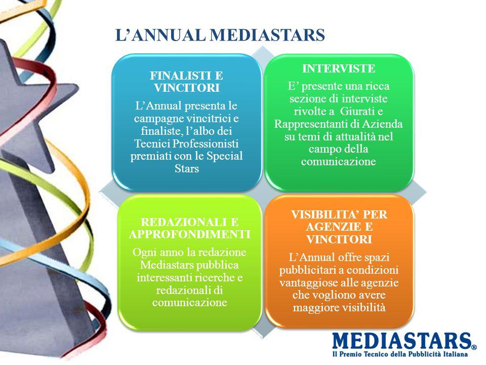 L'ANNUAL MEDIASTARS FINALISTI E VINCITORI L'Annual presenta le campagne vincitrici e finaliste, l'albo dei Tecnici Professionisti premiati con le Spec