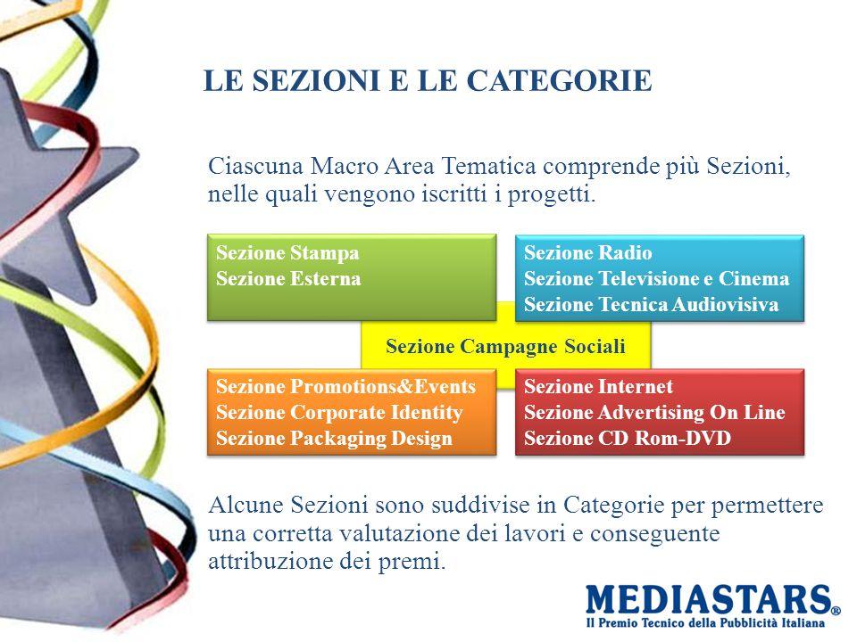 Ciascuna Macro Area Tematica comprende più Sezioni, nelle quali vengono iscritti i progetti. Alcune Sezioni sono suddivise in Categorie per permettere