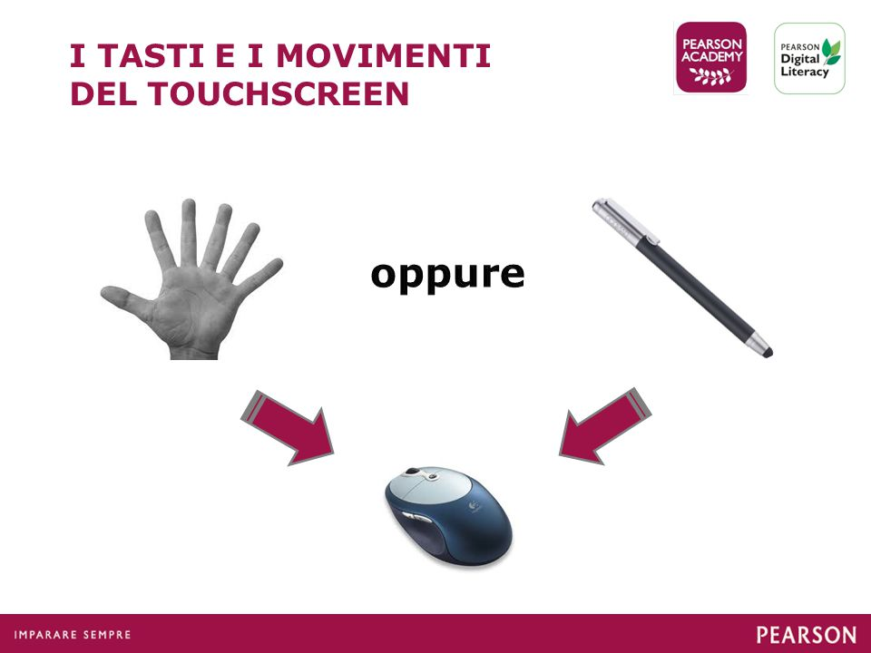 I TASTI E I MOVIMENTI DEL TOUCHSCREEN