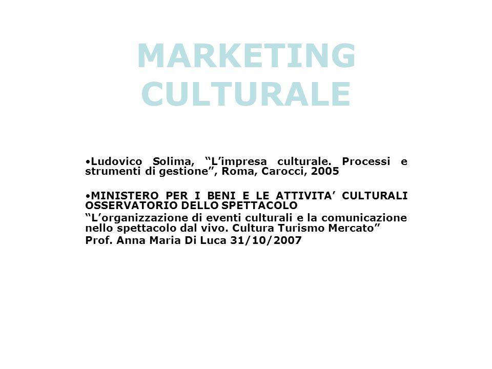 """Ludovico Solima, """"L'impresa culturale. Processi e strumenti di gestione"""", Roma, Carocci, 2005 MINISTERO PER I BENI E LE ATTIVITA' CULTURALI OSSERVATOR"""