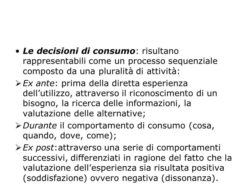 Le decisioni di consumo: risultano rappresentabili come un processo sequenziale composto da una pluralità di attività:  Ex ante: prima della diretta