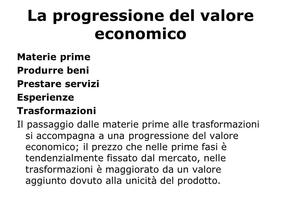 La progressione del valore economico Materie prime Produrre beni Prestare servizi Esperienze Trasformazioni Il passaggio dalle materie prime alle tras