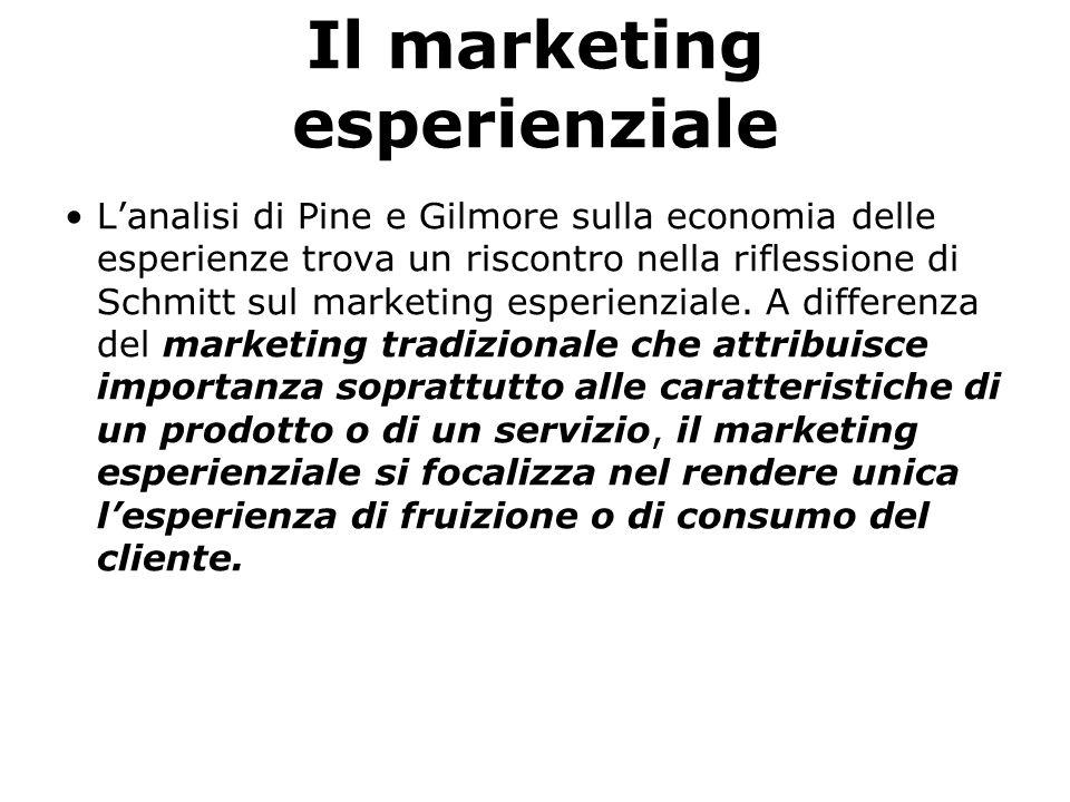 Il marketing esperienziale L'analisi di Pine e Gilmore sulla economia delle esperienze trova un riscontro nella riflessione di Schmitt sul marketing e