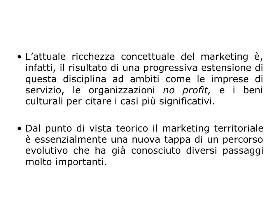 L'attuale ricchezza concettuale del marketing è, infatti, il risultato di una progressiva estensione di questa disciplina ad ambiti come le imprese d