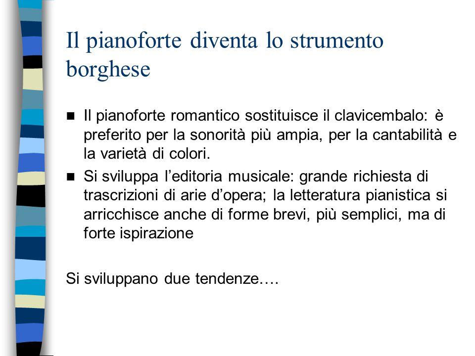 Il pianoforte diventa lo strumento borghese Il pianoforte romantico sostituisce il clavicembalo: è preferito per la sonorità più ampia, per la cantabi