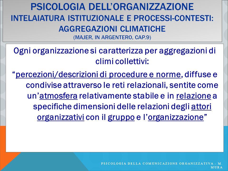 PSICOLOGIA DELL'ORGANIZZAZIONE INTELAIATURA ISTITUZIONALE E PROCESSI-CONTESTI: AGGREGAZIONI CLIMATICHE (MAJER, IN ARGENTERO, CAP.9) Ogni organizzazione si caratterizza per aggregazioni di climi collettivi: percezioni/descrizioni di procedure e norme, diffuse e condivise attraverso le reti relazionali, sentite come un'atmosfera relativamente stabile e in relazione a specifiche dimensioni delle relazioni degli attori organizzativi con il gruppo e l'organizzazione PSICOLOGIA DELLA COMUNICAZIONE ORGANIZZATIVA - M.