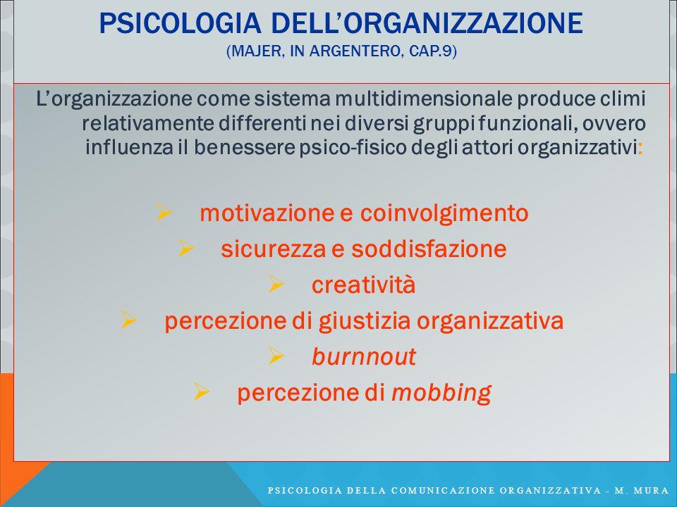 PSICOLOGIA DELL'ORGANIZZAZIONE (MAJER, IN ARGENTERO, CAP.9) L'organizzazione come sistema multidimensionale produce climi relativamente differenti nei diversi gruppi funzionali, ovvero influenza il benessere psico-fisico degli attori organizzativi:  motivazione e coinvolgimento  sicurezza e soddisfazione  creatività  percezione di giustizia organizzativa  burnnout  percezione di mobbing PSICOLOGIA DELLA COMUNICAZIONE ORGANIZZATIVA - M.