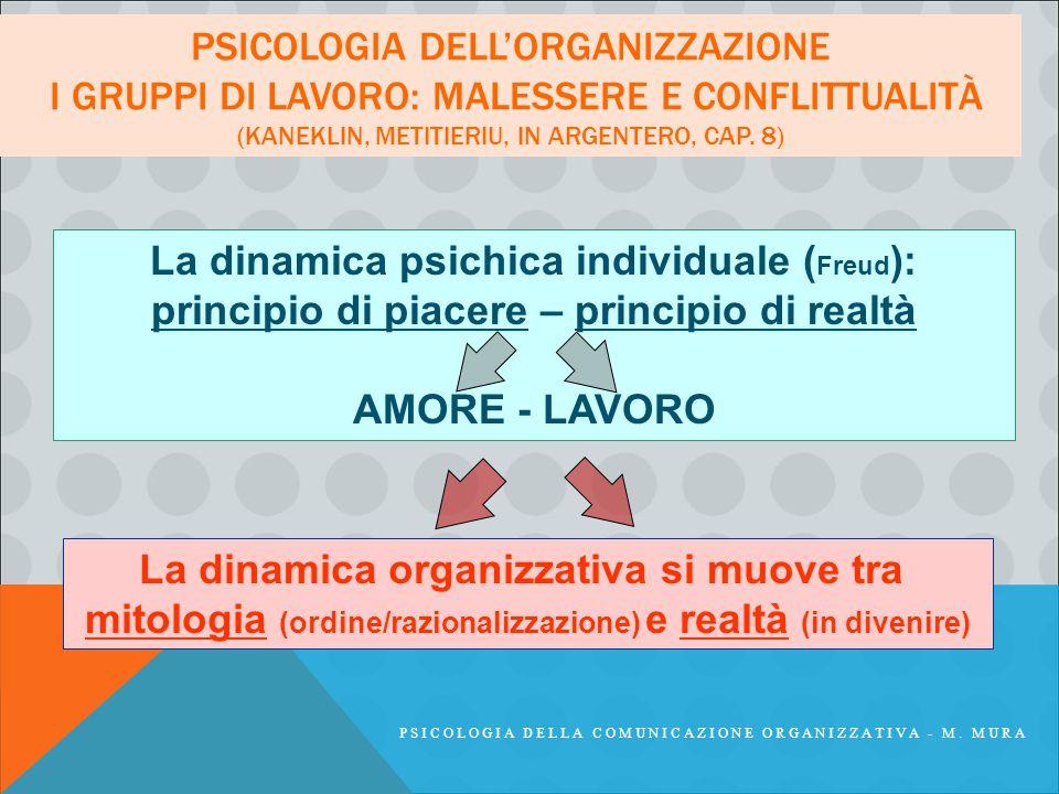 PSICOLOGIA DELLA COMUNICAZIONE ORGANIZZATIVA- M.