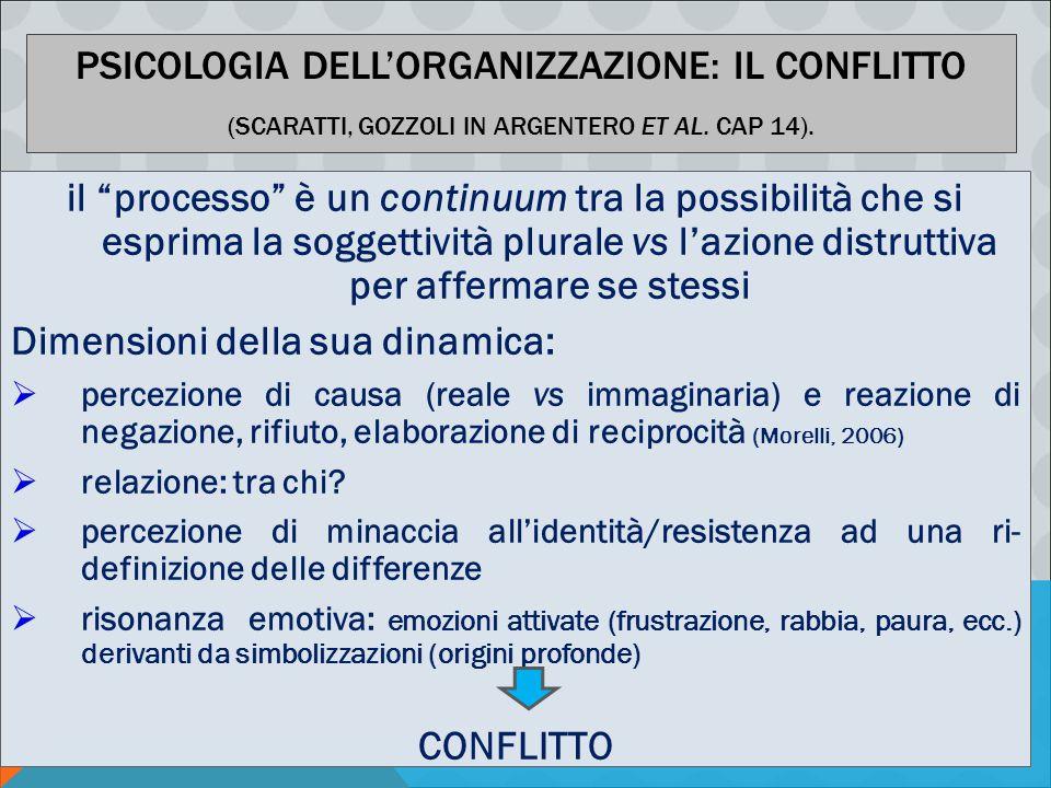 Psicologia della comunicazione - M.