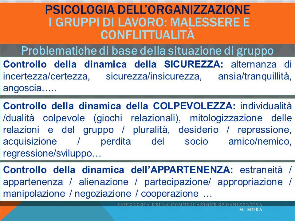 PSICOLOGIA DELLA COMUNICAZIONE ORGANIZZATIVA AA - M.
