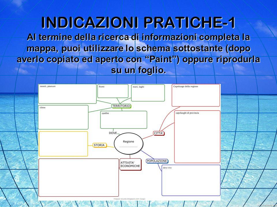 INDICAZIONI PRATICHE-1 Al termine della ricerca di informazioni completa la mappa, puoi utilizzare lo schema sottostante (dopo averlo copiato ed apert