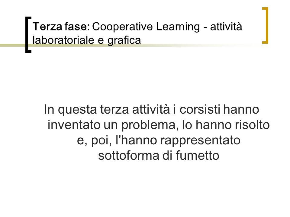 Terza fase: Cooperative Learning - attività laboratoriale e grafica In questa terza attività i corsisti hanno inventato un problema, lo hanno risolto