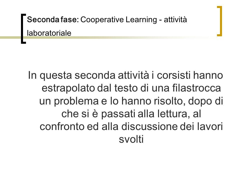 Seconda fase: Cooperative Learning - attività laboratoriale In questa seconda attività i corsisti hanno estrapolato dal testo di una filastrocca un pr