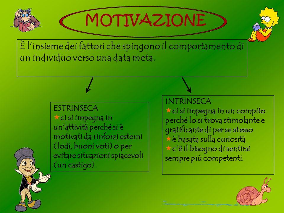 MOTIVAZIONE È l'insieme dei fattori che spingono il comportamento di un individuo verso una data meta. INTRINSECA  ci si impegna in un compito perché