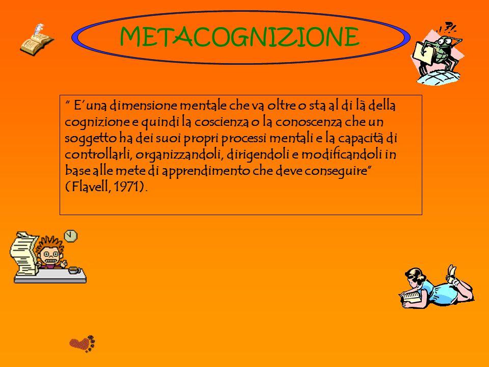 """METACOGNIZIONE """" E'una dimensione mentale che va oltre o sta al di là della cognizione e quindi la coscienza o la conoscenza che un soggetto ha dei su"""