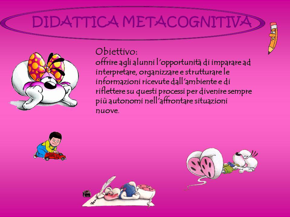 DIDATTICA METACOGNITIVA Obiettivo: offrire agli alunni l'opportunità di imparare ad interpretare, organizzare e strutturare le informazioni ricevute d