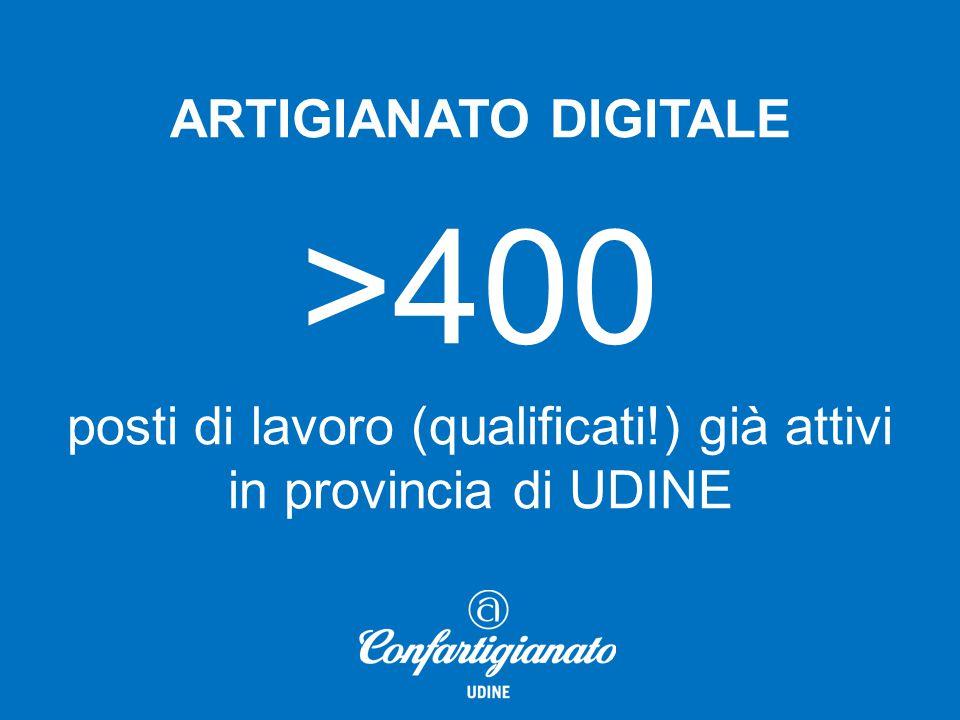 ARTIGIANATO DIGITALE >400 posti di lavoro (qualificati!) già attivi in provincia di UDINE
