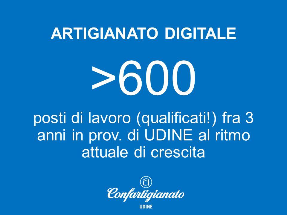 ARTIGIANATO DIGITALE >600 posti di lavoro (qualificati!) fra 3 anni in prov.