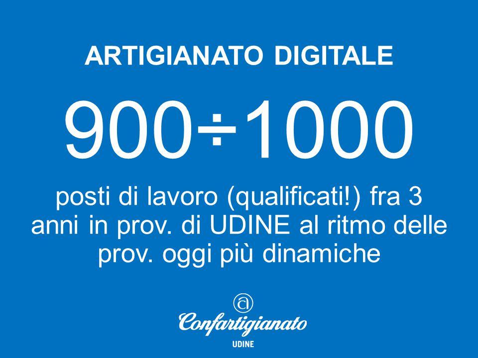 ARTIGIANATO DIGITALE 900÷1000 posti di lavoro (qualificati!) fra 3 anni in prov.