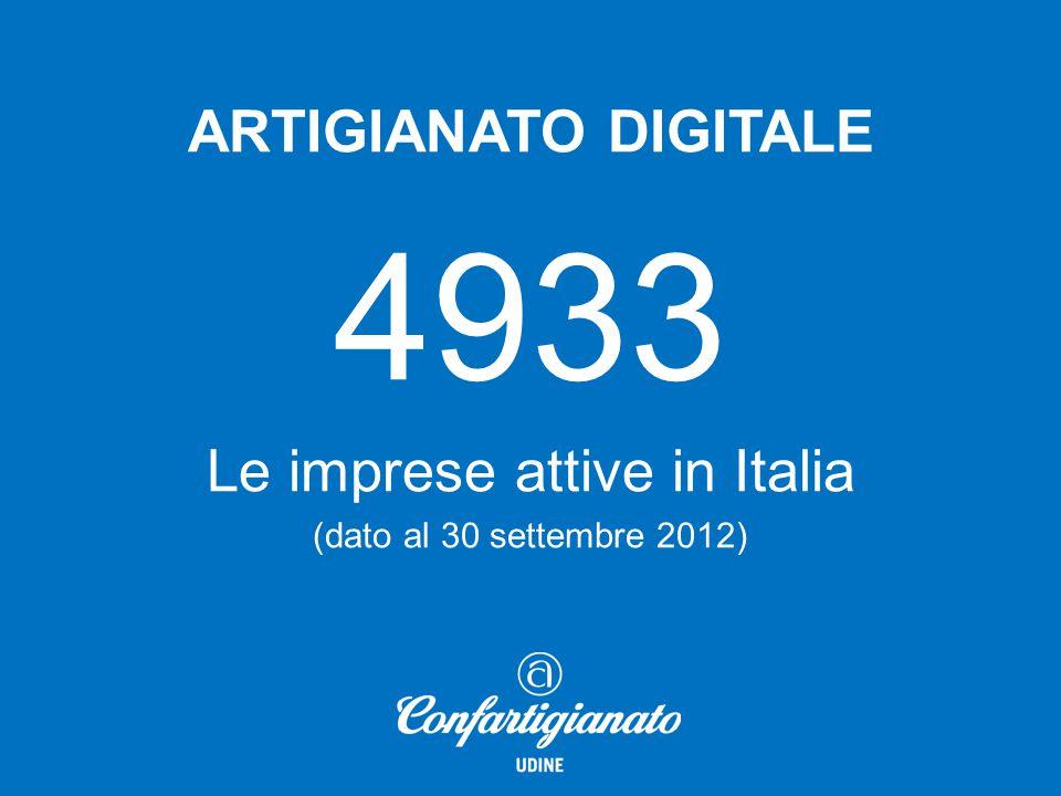 4933 Le imprese attive in Italia (dato al 30 settembre 2012)