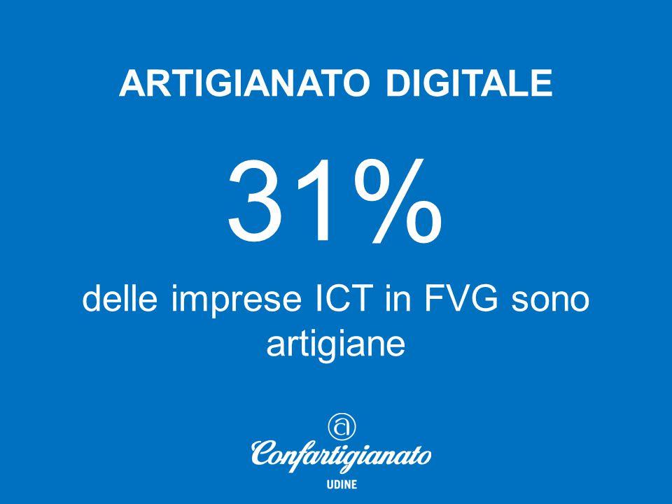 ARTIGIANATO DIGITALE 31% delle imprese ICT in FVG sono artigiane