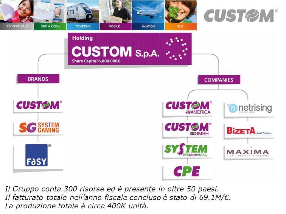 Custom nel mondo – Rete Commerciale