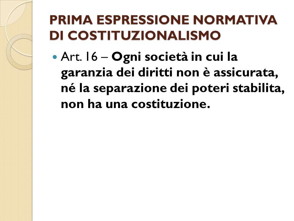 PRIMA ESPRESSIONE NORMATIVA DI COSTITUZIONALISMO Art. 16 – Ogni società in cui la garanzia dei diritti non è assicurata, né la separazione dei poteri