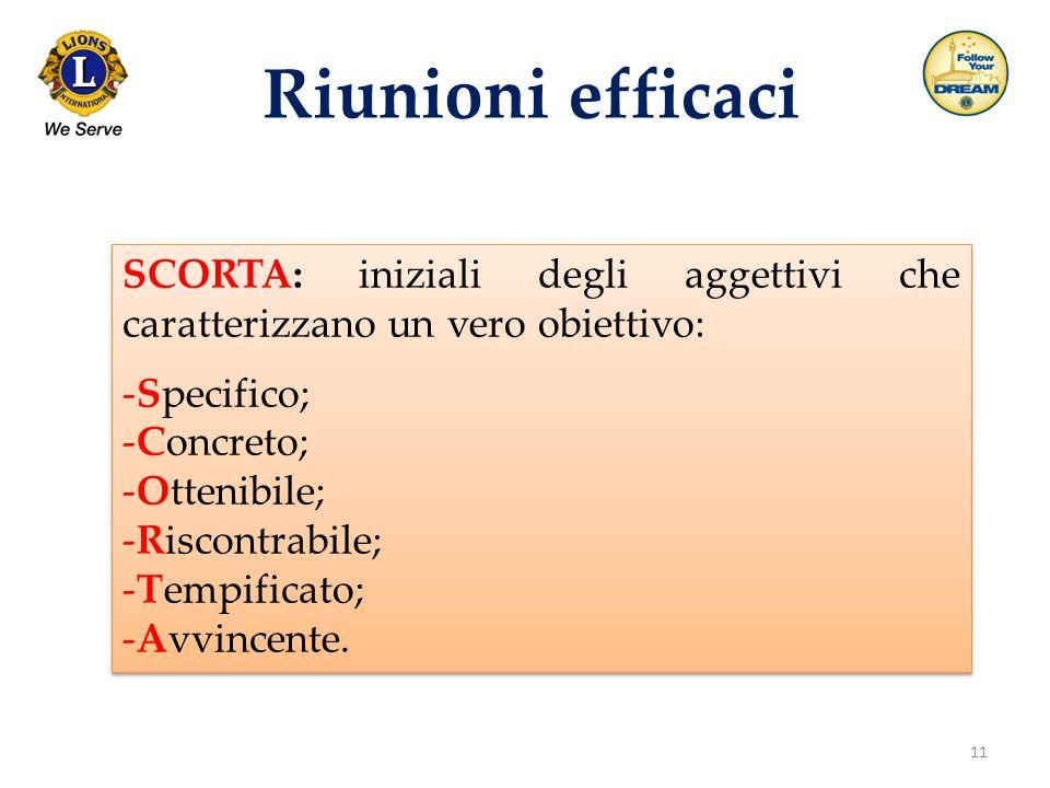 11 Riunioni efficaci SCORTA: iniziali degli aggettivi che caratterizzano un vero obiettivo : -Specifico; -Concreto; -Ottenibile; -Riscontrabile; -Temp