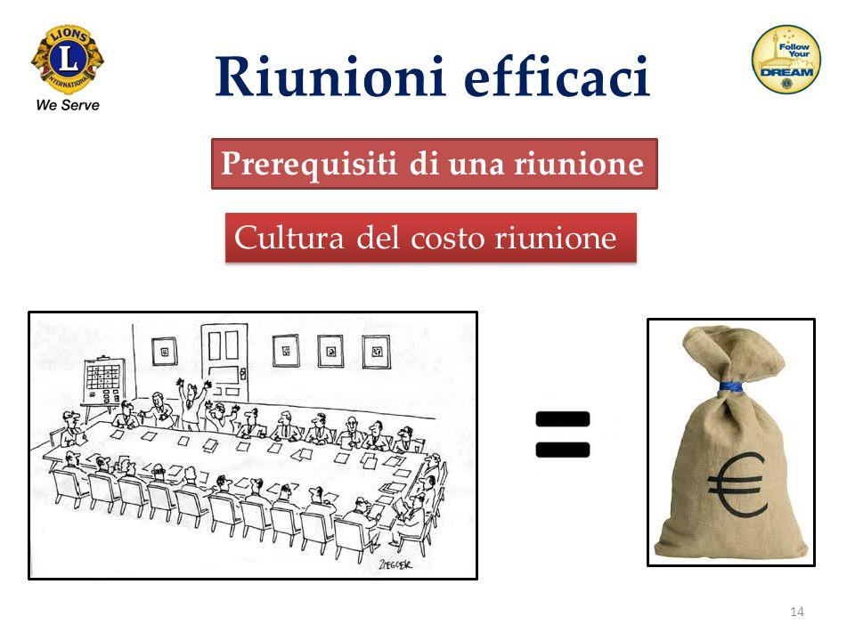 14 Riunioni efficaci Prerequisiti di una riunione Cultura del costo riunione