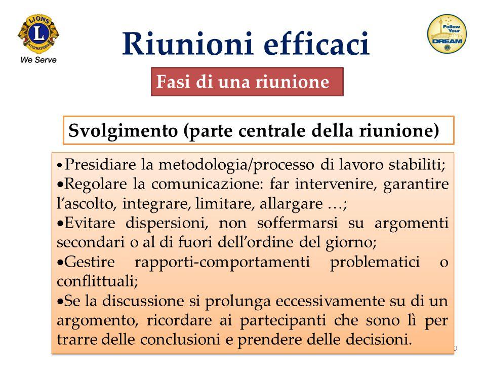 20 Riunioni efficaci Fasi di una riunione Svolgimento (parte centrale della riunione)  Presidiare la metodologia/processo di lavoro stabiliti;  Rego