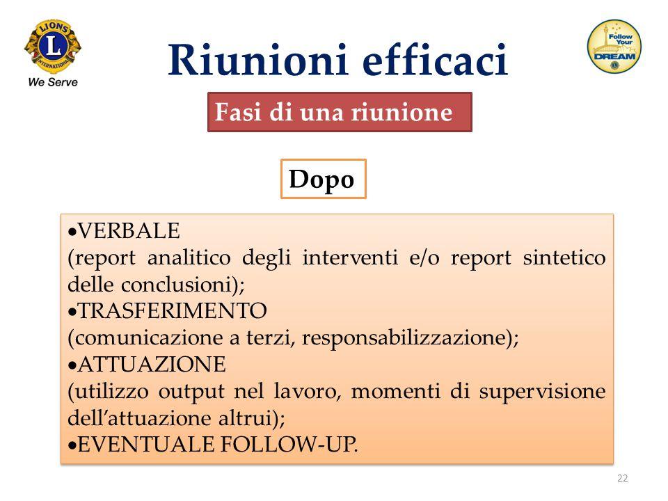 22 Riunioni efficaci Fasi di una riunione Dopo  VERBALE (report analitico degli interventi e/o report sintetico delle conclusioni);  TRASFERIMENTO (