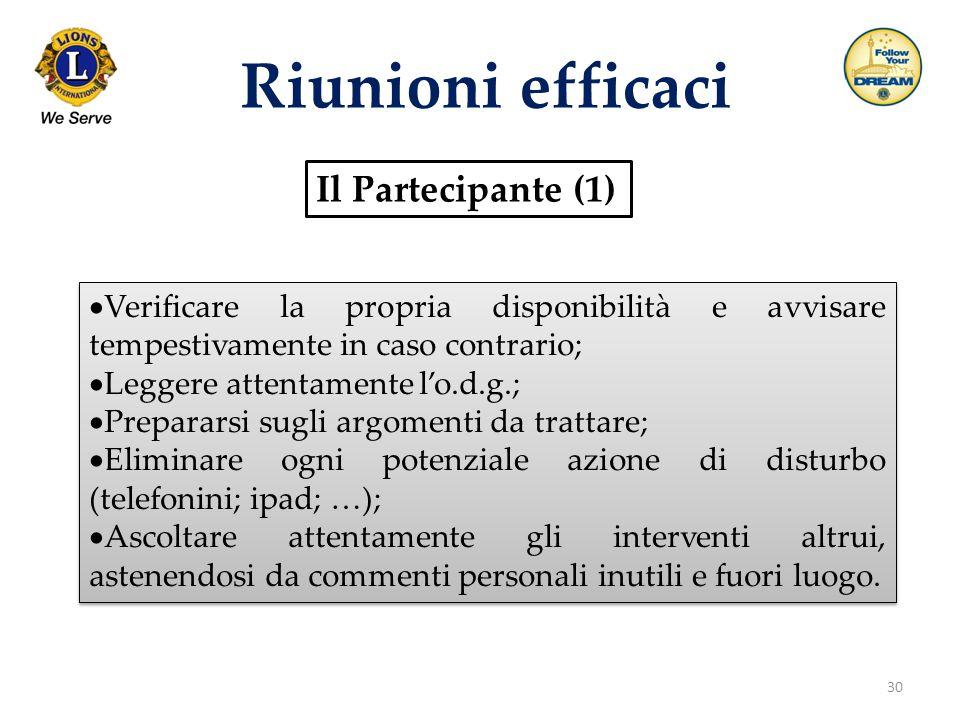 30 Riunioni efficaci Il Partecipante (1)  Verificare la propria disponibilità e avvisare tempestivamente in caso contrario;  Leggere attentamente l'