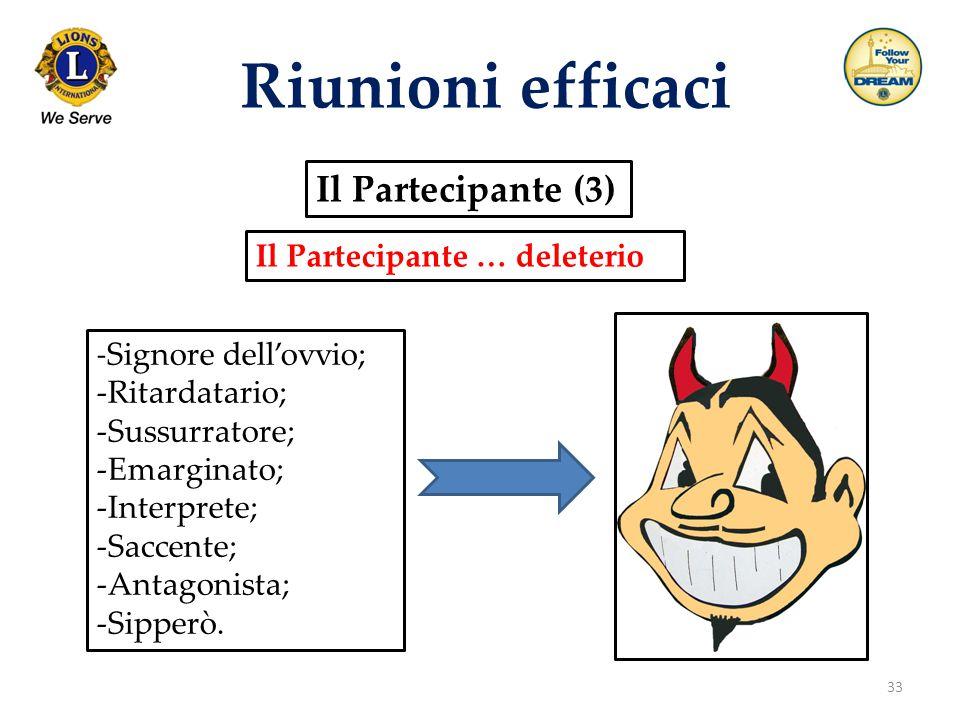 33 Riunioni efficaci Il Partecipante (3) Il Partecipante … deleterio - Signore dell'ovvio; -Ritardatario; -Sussurratore; -Emarginato; -Interprete; -Sa