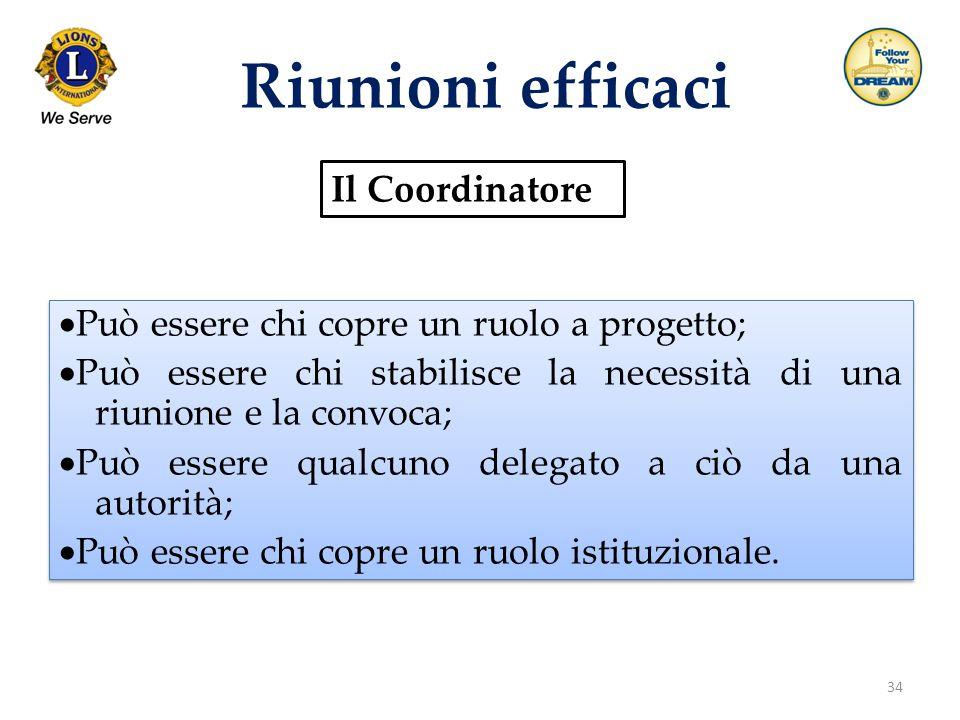 34 Riunioni efficaci Il Coordinatore  Può essere chi copre un ruolo a progetto;  Può essere chi stabilisce la necessità di una riunione e la convoca
