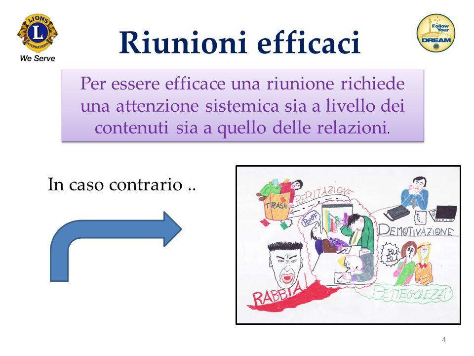 4 Riunioni efficaci Per essere efficace una riunione richiede una attenzione sistemica sia a livello dei contenuti sia a quello delle relazioni. In ca
