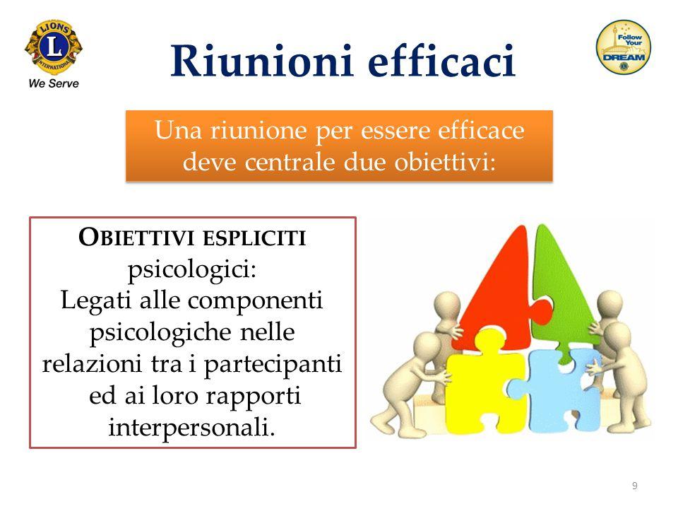 9 Riunioni efficaci Una riunione per essere efficace deve centrale due obiettivi: O BIETTIVI ESPLICITI psicologici: Legati alle componenti psicologich