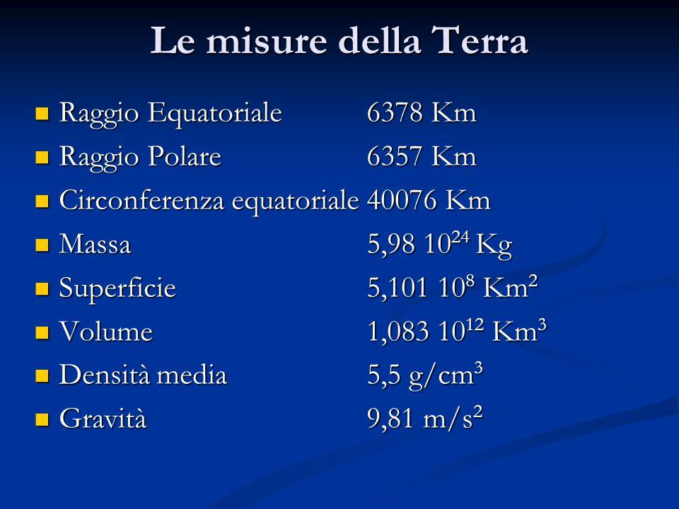 Raggio Equatoriale6378 Km Raggio Polare6357 Km Circonferenza equatoriale40076 Km Massa5,98 1024 Kg Superficie5,101 108 Km2 Volume1,083 1012 Km3 Densità media5,5 g/cm3 Gravità9,81 m/s2 Le misure della Terra