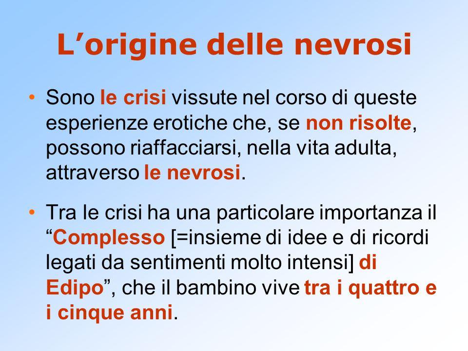 L'origine delle nevrosi Sono le crisi vissute nel corso di queste esperienze erotiche che, se non risolte, possono riaffacciarsi, nella vita adulta, a