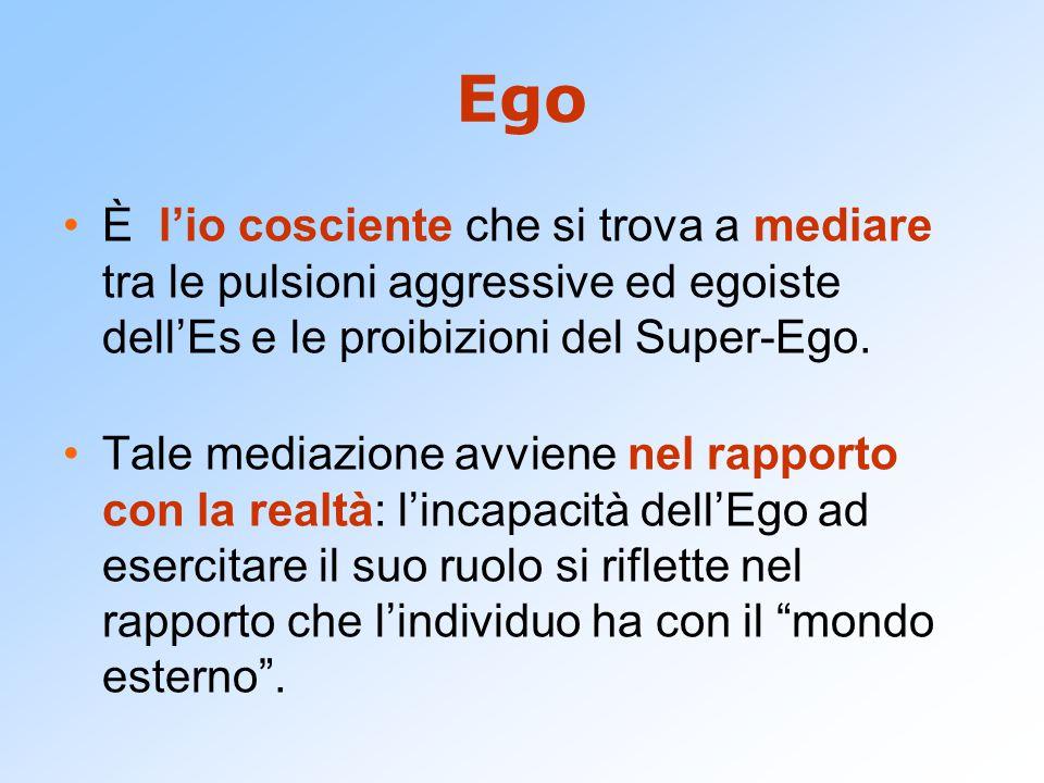 Ego È l'io cosciente che si trova a mediare tra le pulsioni aggressive ed egoiste dell'Es e le proibizioni del Super-Ego. Tale mediazione avviene nel