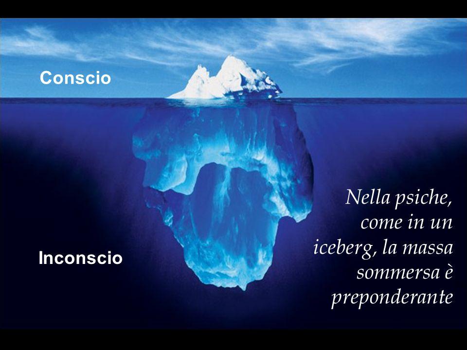 Nella psiche, come in un iceberg, la massa sommersa è preponderante Conscio Inconscio