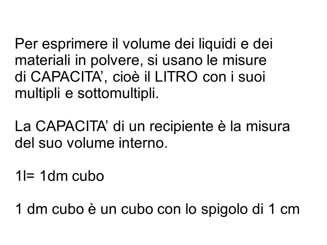 Per esprimere il volume dei liquidi e dei materiali in polvere, si usano le misure di CAPACITA', cioè il LITRO con i suoi multipli e sottomultipli. La