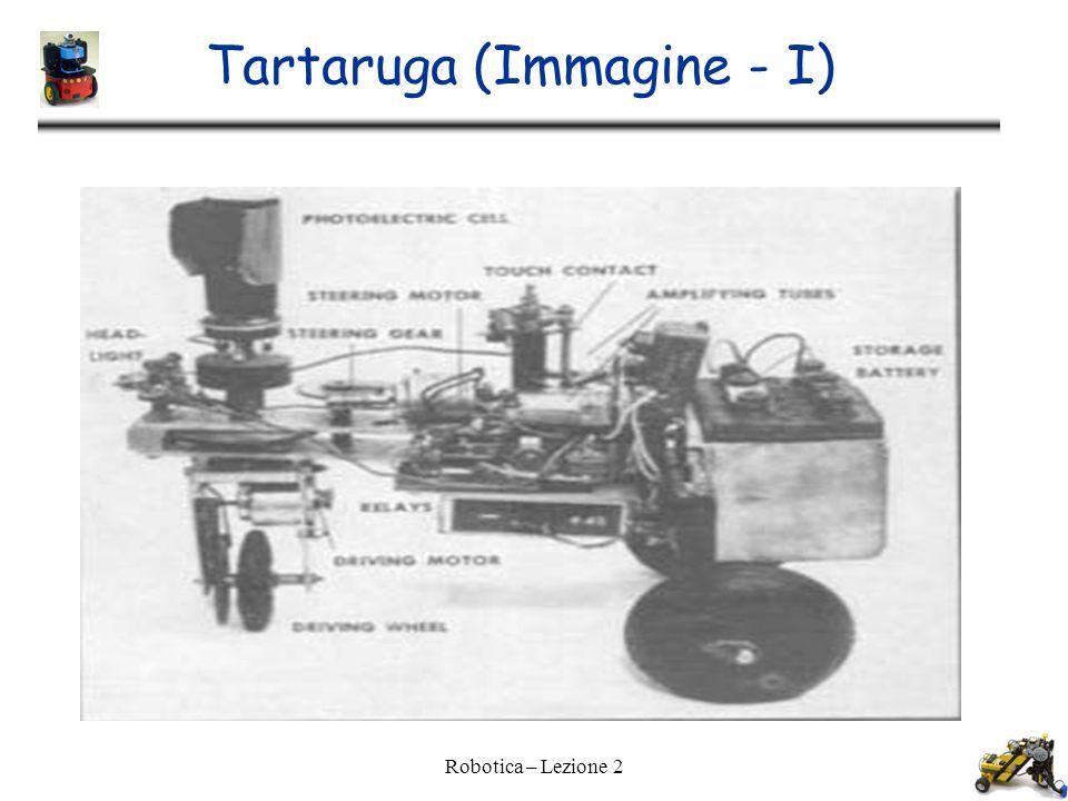 Tartaruga (Immagine - I)  Robotica – Lezione 2