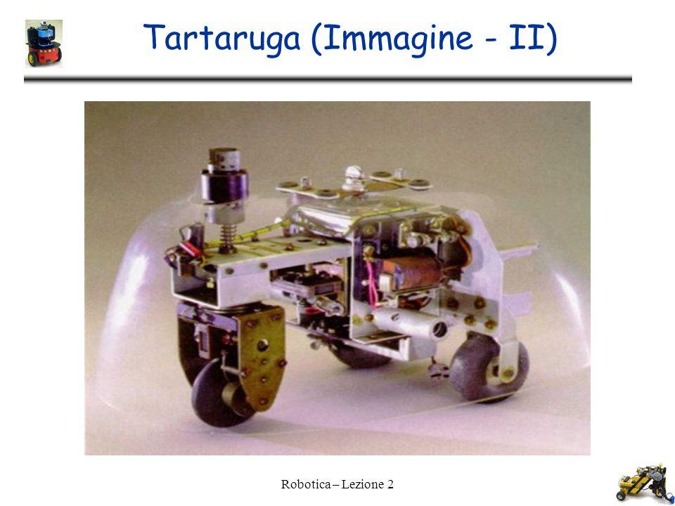 Tartaruga (Immagine - II)  Robotica – Lezione 2