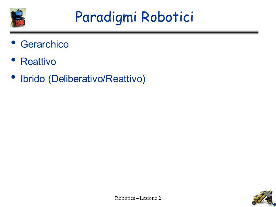 Paradigmi Robotici Gerarchico Reattivo Ibrido (Deliberativo/Reattivo) Robotica – Lezione 2