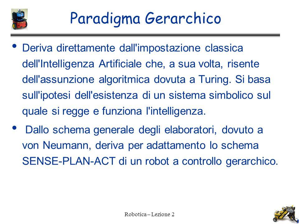 Paradigma Gerarchico Deriva direttamente dall impostazione classica dell Intelligenza Artificiale che, a sua volta, risente dell assunzione algoritmica dovuta a Turing.