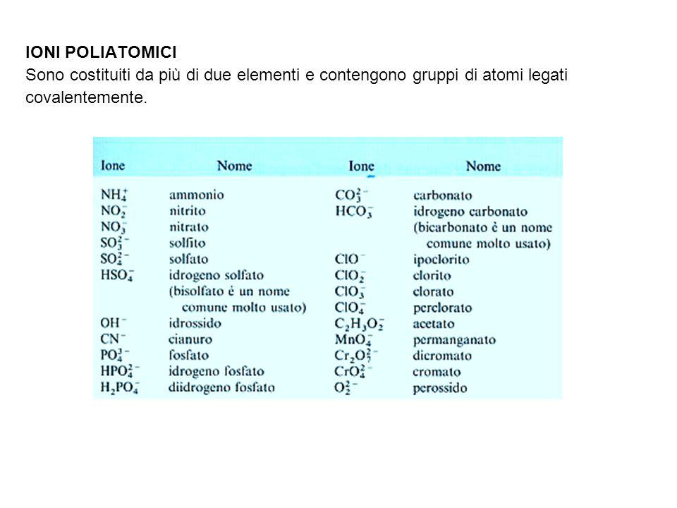 IONI POLIATOMICI Sono costituiti da più di due elementi e contengono gruppi di atomi legati covalentemente.