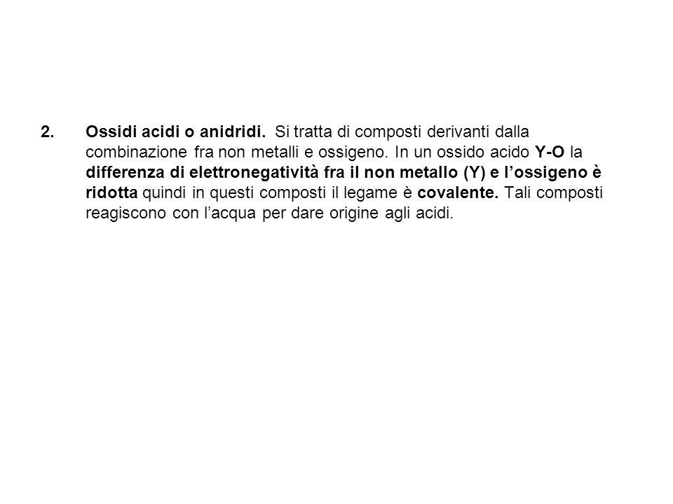 Nomencl.sistematica Nomencl.