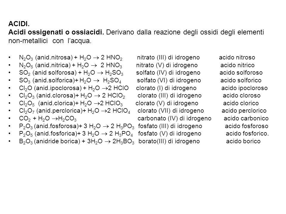ACIDI. Acidi ossigenati o ossiacidi. Derivano dalla reazione degli ossidi degli elementi non-metallici con l'acqua. N 2 O 3 (anid.nitrosa) + H 2 O  2