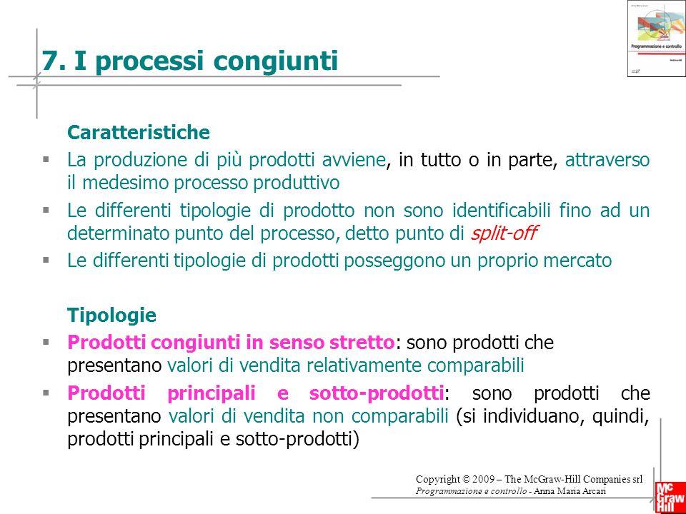 19 Copyright © 2009 – The McGraw-Hill Companies srl Programmazione e controllo - Anna Maria Arcari 7.