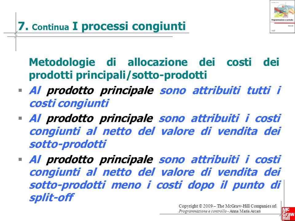 21 Copyright © 2009 – The McGraw-Hill Companies srl Programmazione e controllo - Anna Maria Arcari 7.